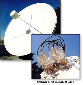 SSE Multi & Motorized Feed Systems