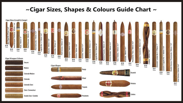 Example Of Cigar Types