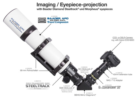 Imaging / eyepiece projection on the example of BDS-RT Diamond Steeltrack