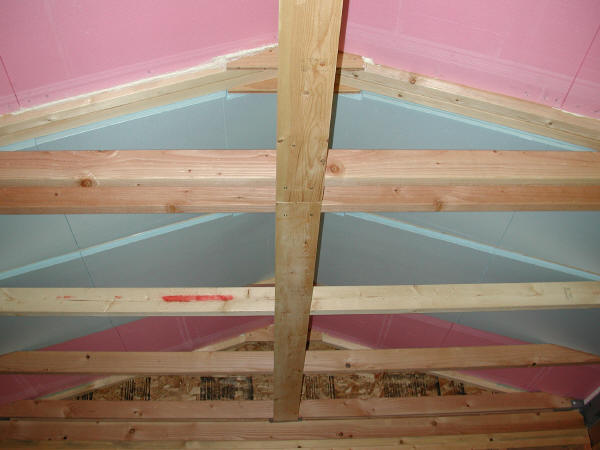 Installing the Insulation (second layer)