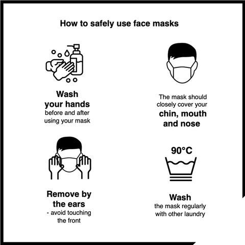 How to wear a face mask safely | The Mask Collective