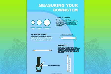 Measure your Downstem to get the perfect length for your Pipe