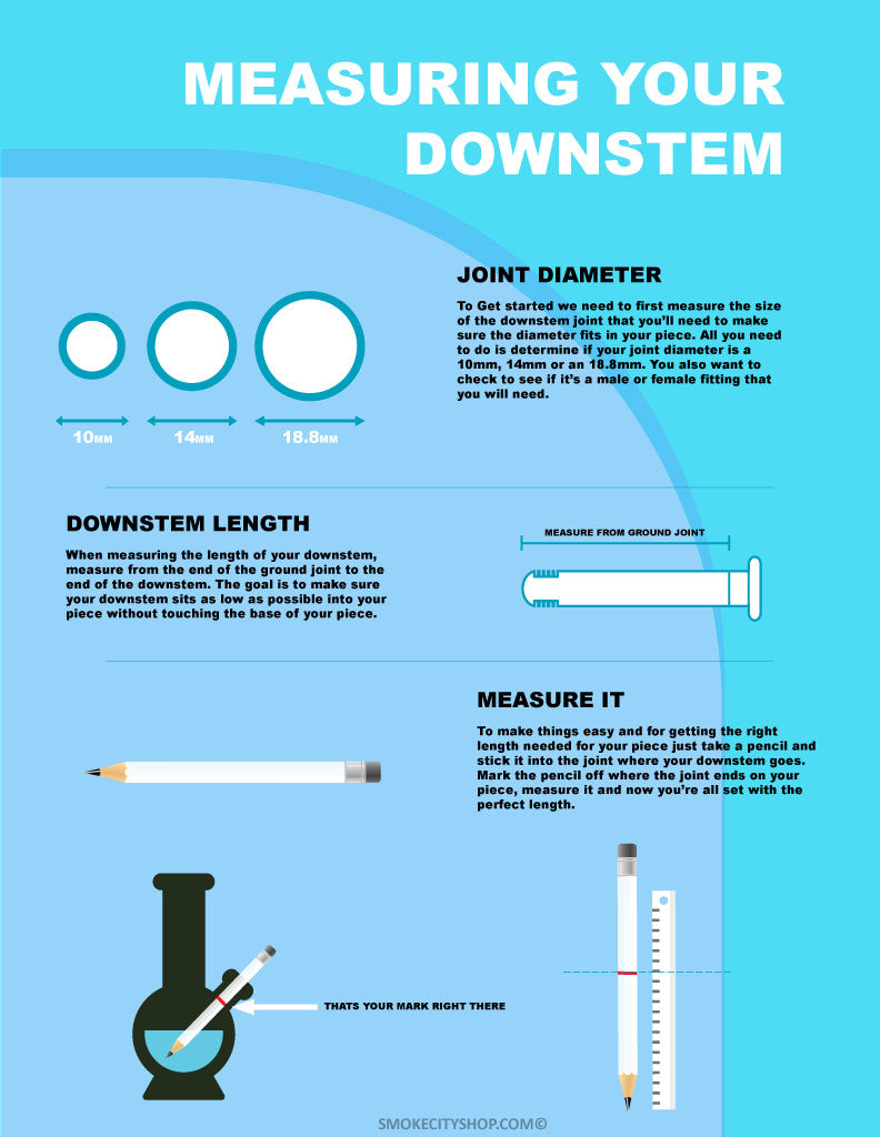 measuring your downstem for your pipe