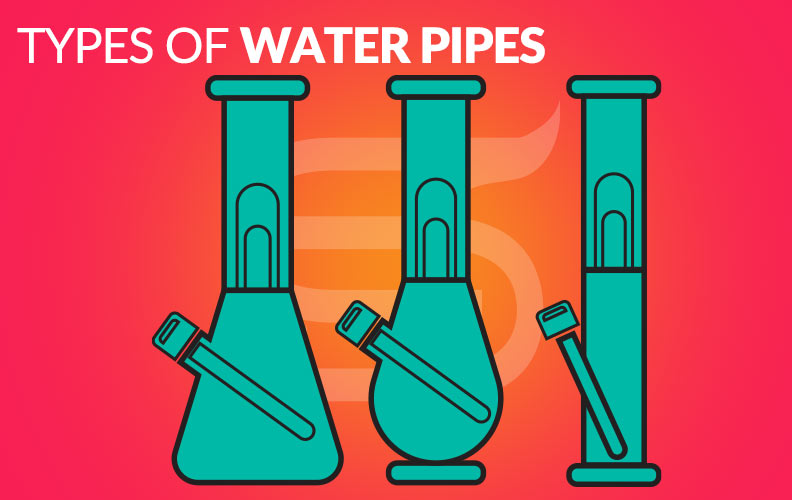 types of bongs and water pipes beaker straight bubble