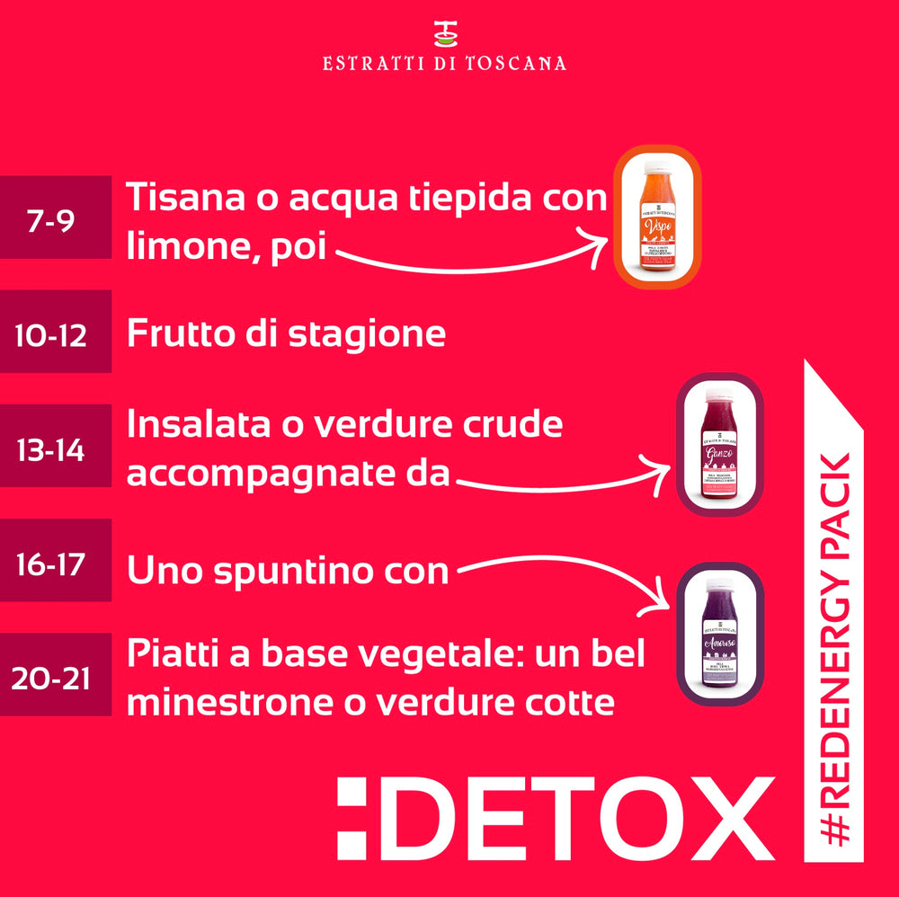 Detox Red Energy pack