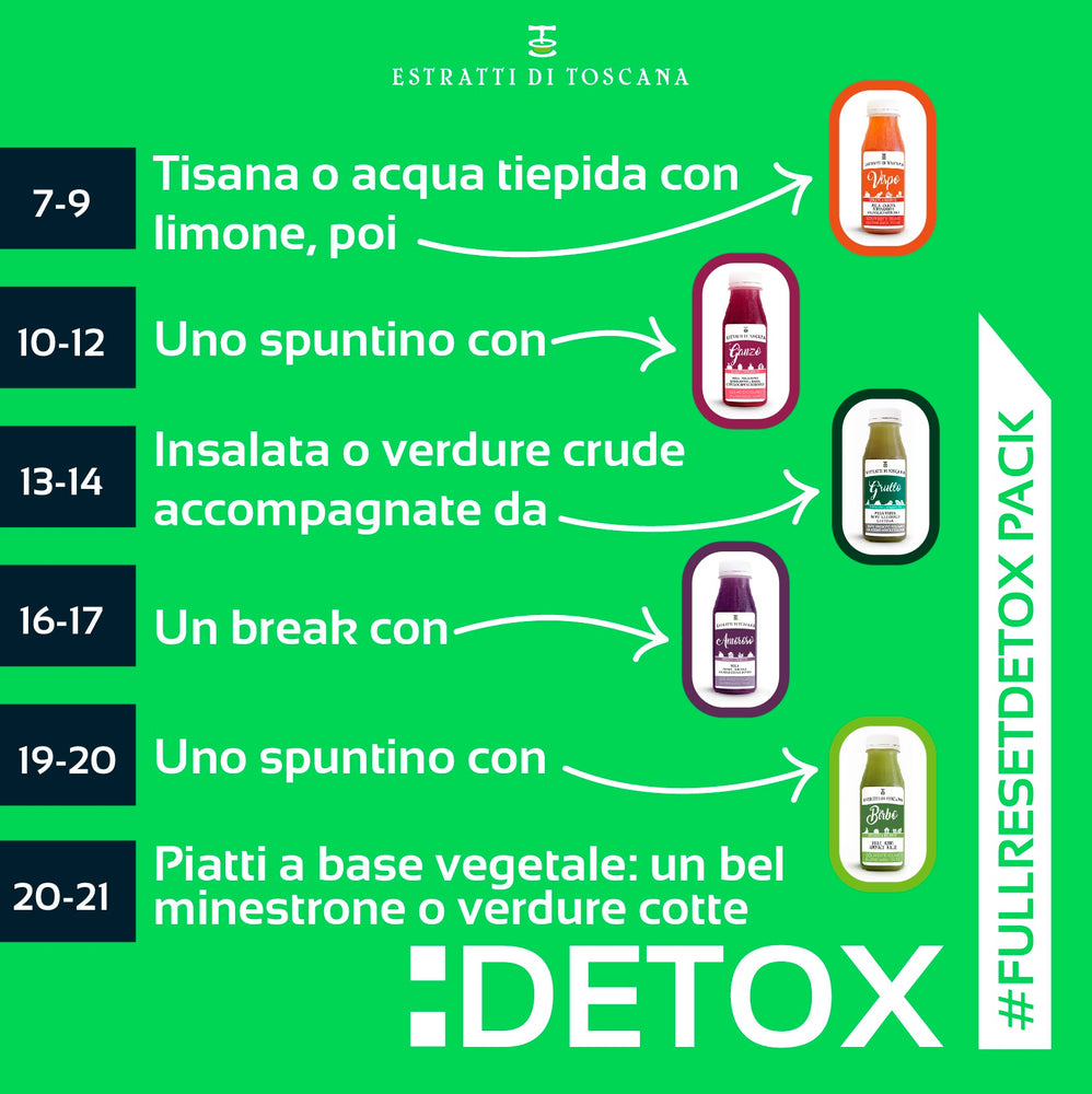 Detox Full Reset pack