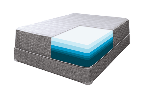 Gel Tech Venus Halcyon - Comfort Plush Mattress