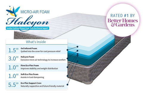 Gel Tech Miranda Halcyon - 12 inch Support Medium Firm Mattress