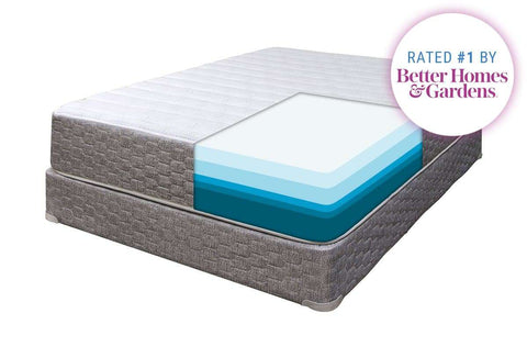 Gel Tech Miranda Halcyon - Support Medium Plush Mattress