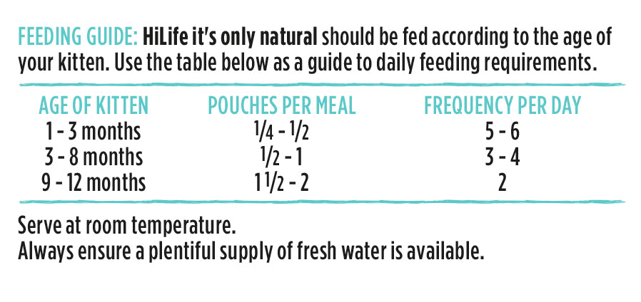HiLife feeding guide example