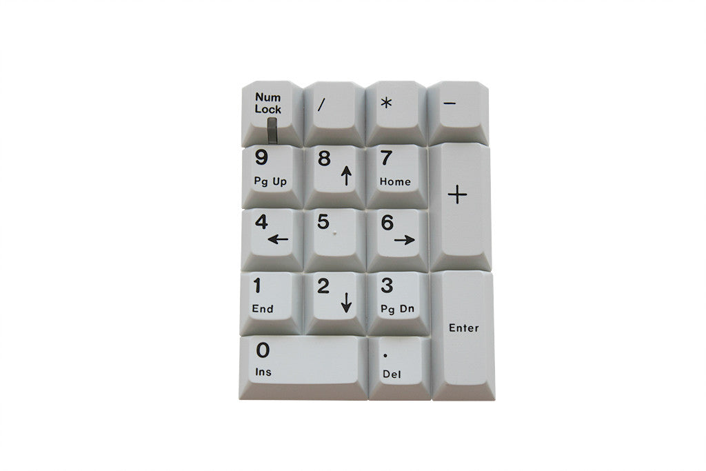 GMK - Cyrillic Tenkeypad -  - ADD-ON - Originative