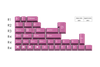 GMK - Magenta Mod -  - ADD-ON - Originative - 2