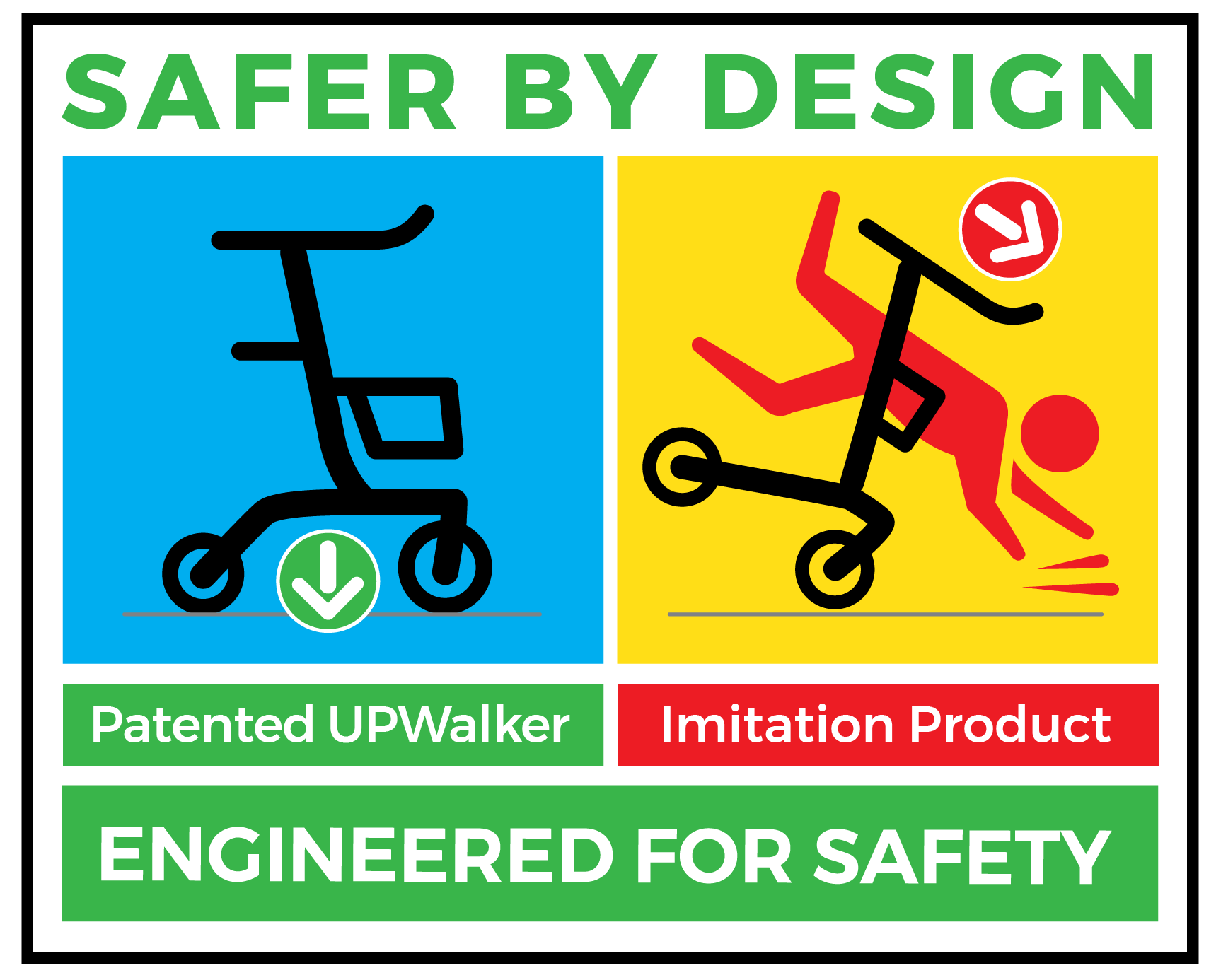 A safety sticker demonstrating how the UPWalker is engineered to be more stable compared to competing upright walker models.