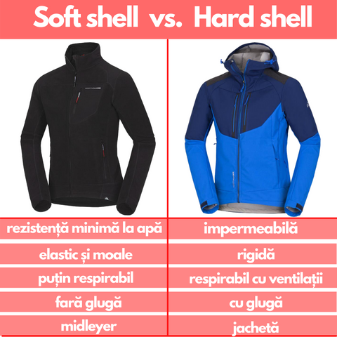 soft shell vs. hard shell