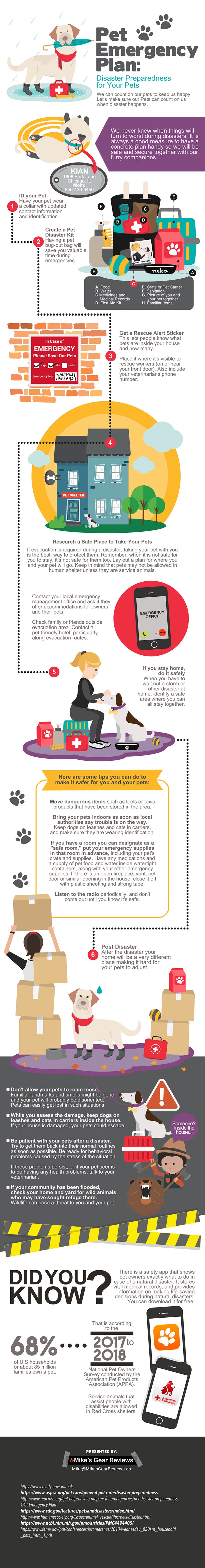 how to prepare your dog for an emergency
