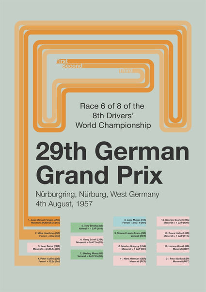 1957 German Grand Prix