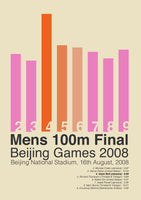 Mens 100m Final Beijing Games 2008
