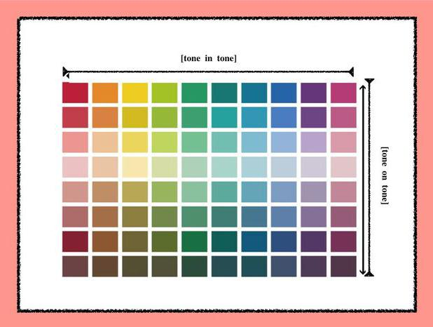 Aesthetic Concept Art: How to Create Images Using Your Own Color Palette Digital Art E3