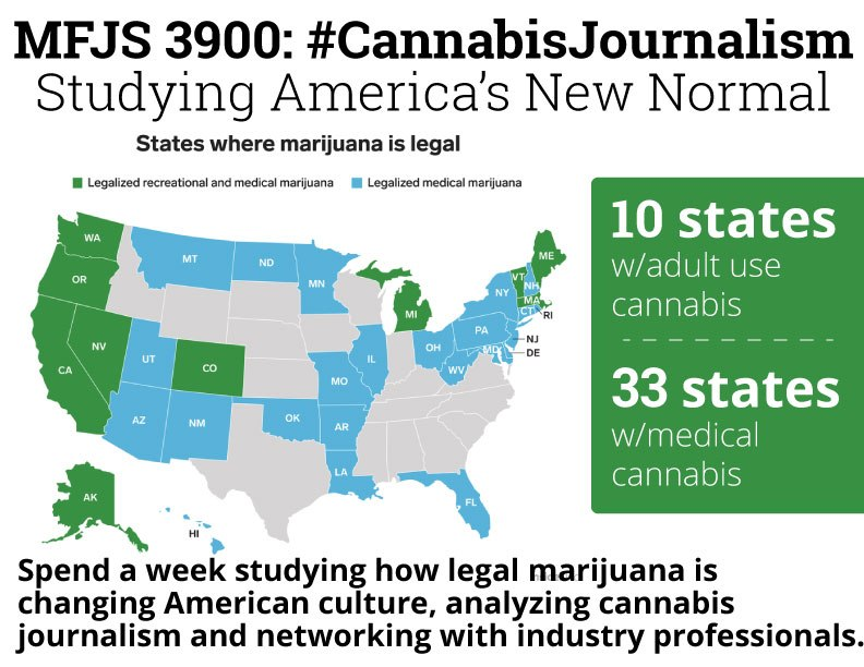Cannabis in the media