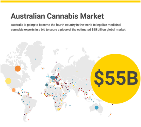 Global cannabis market worth