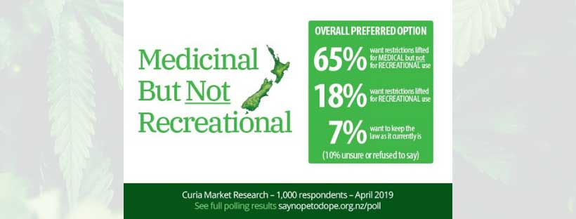 New Zealand Cannabis Legalisation