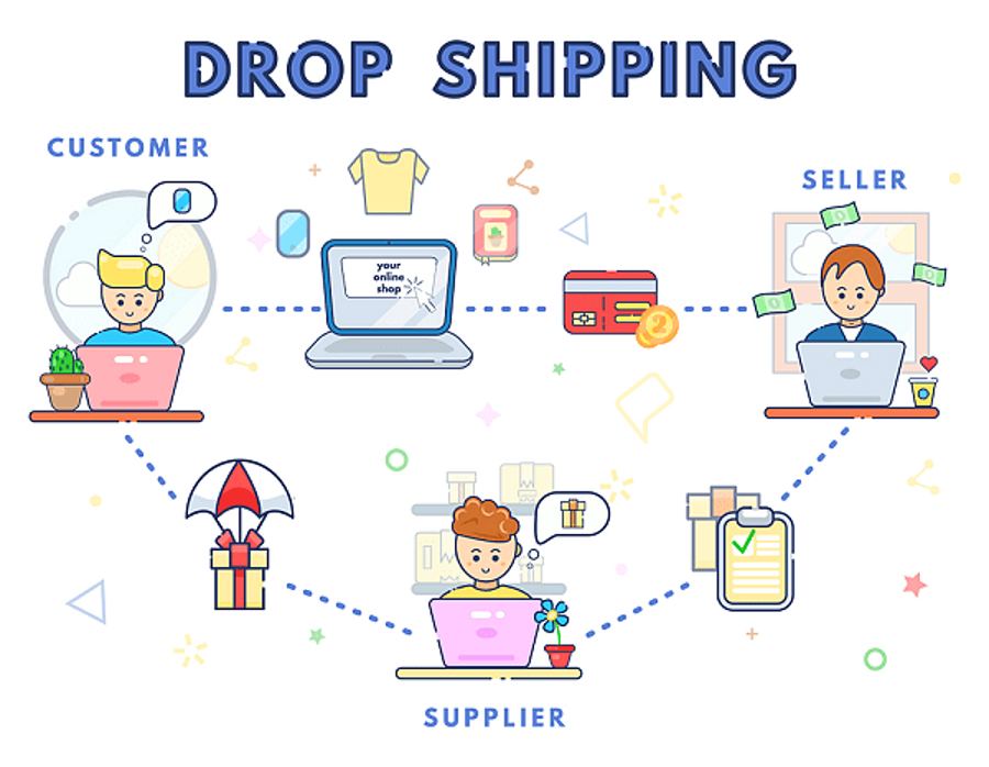 What Is DropShipping ?? How can we help You