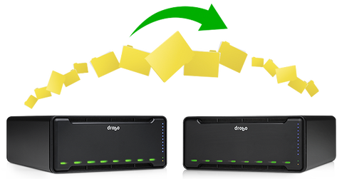 B810n Disaster Recovery Bundle - Two B810n Units