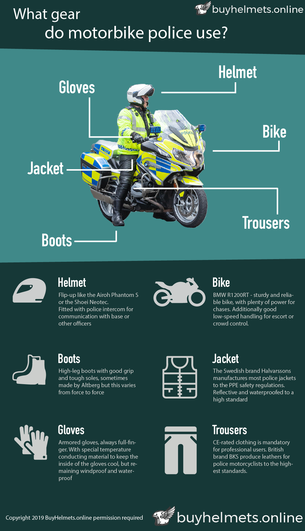 Infographic of the equipment that UK motorcycle police wear and use when riding their motorbikes