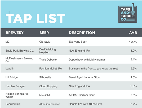 Beer List for Taps and Tackle Co.
