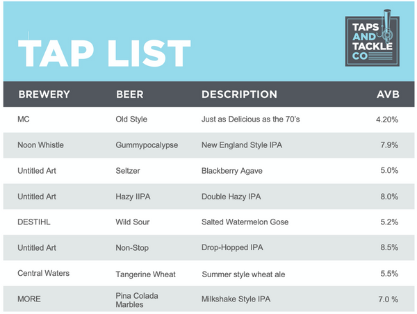 Tap list Taps and Tackle Co.