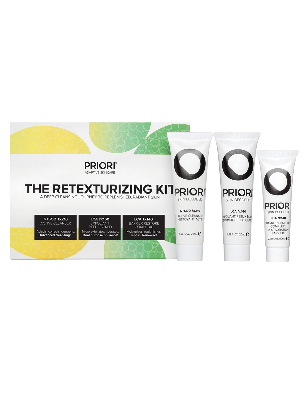 The Retexturizing Kit