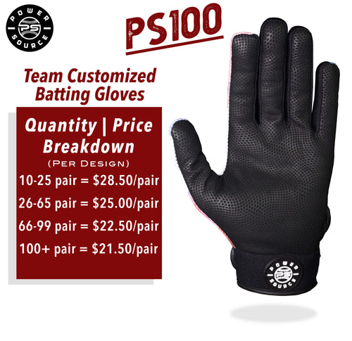 Pricing, Sizing, & Glove Features