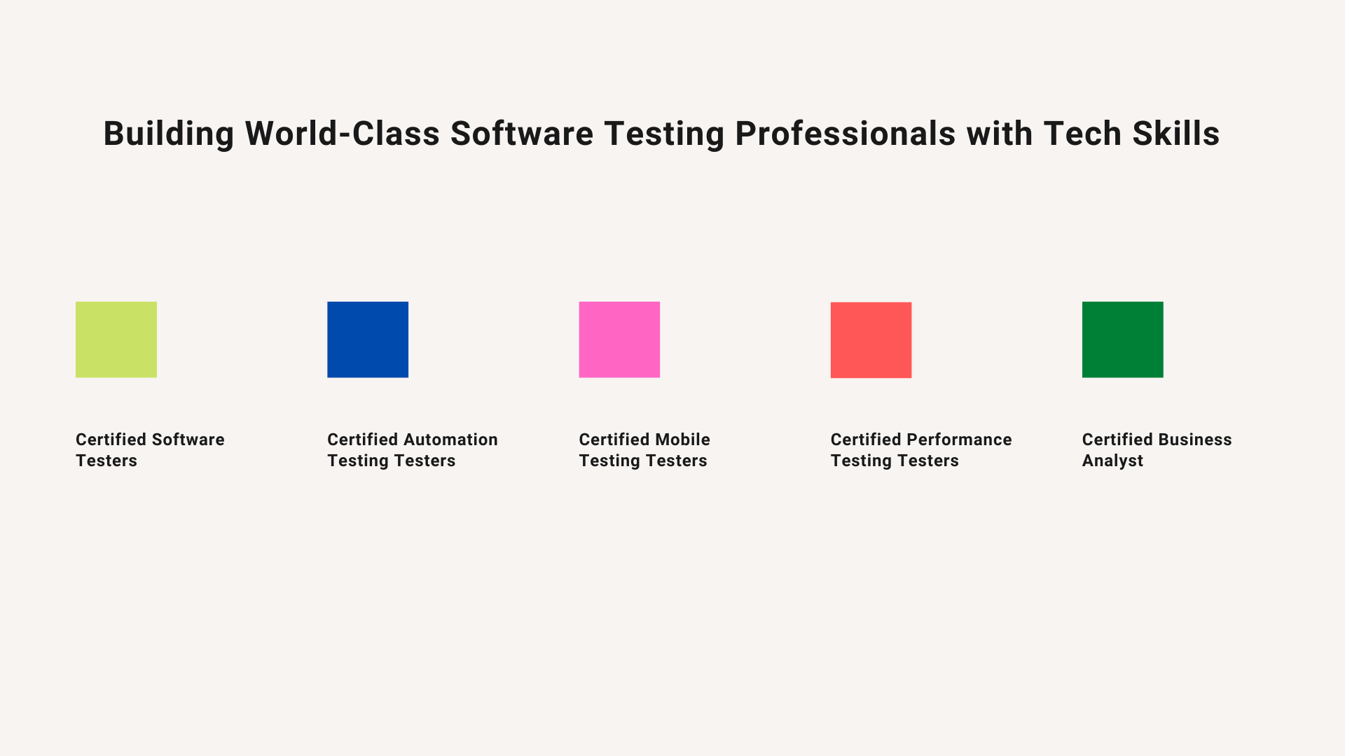 Hire Job Ready software testers