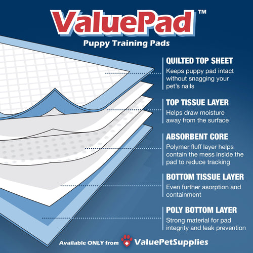 ValuePad Puppy Pads, XXL Gigantic 28x44 Inch, 100 Count
