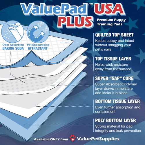 ValuePad USA Puppy Pads, Small 17x24 Inch, Polymer Attractant Baking Soda, 600 Count