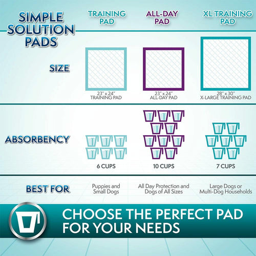 Simple Solution Original Training Pads,  23x24 inch,  100 Count