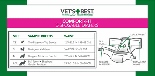 Vet's Best Diapers with Tail-Hole for Female Dogs, Comfort-Fit Disposable, Medium, 12 Count, 3 Pack