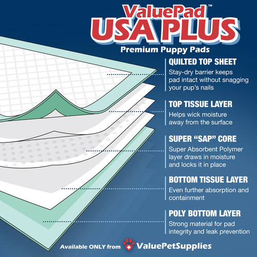 NEW- ValuePad USA Plus Puppy Pads, Extra Large 28x36 Inch, 200 Count
