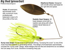 Load image into Gallery viewer, Big Shad Spinnerbait