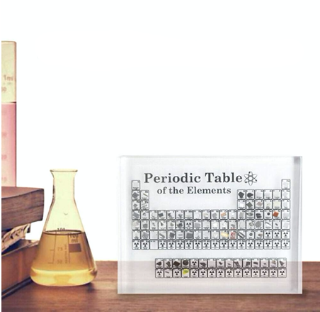 Real Life Periodic Table