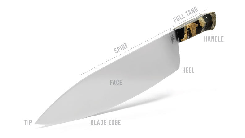 Chef Knife parts or anatomy can be used for different kitchen tasks.