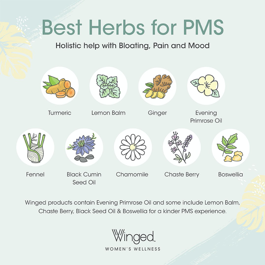 Infographic about herbs for PMS