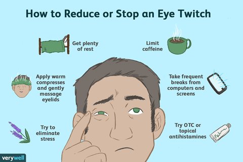How to stop eye twitching illustration.