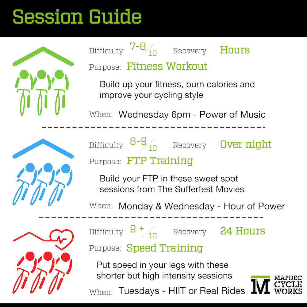 Building Your Training Plan With Indoor Cycling