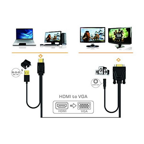 HDMI to VGA Adapter approx! APPC22 3,5 mm USB 60 Hz