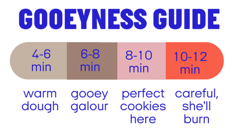 guide for making the perfect cookie