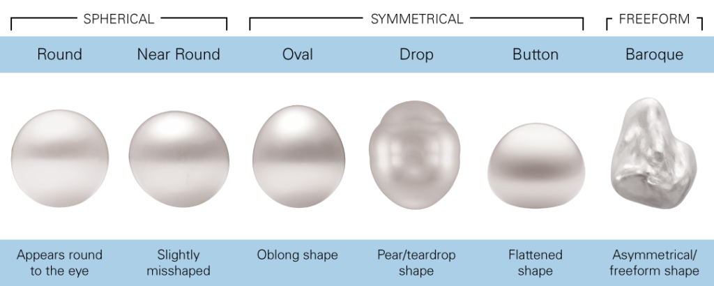 Pearl Shapes, Pearl Sizes and Pearl Grades