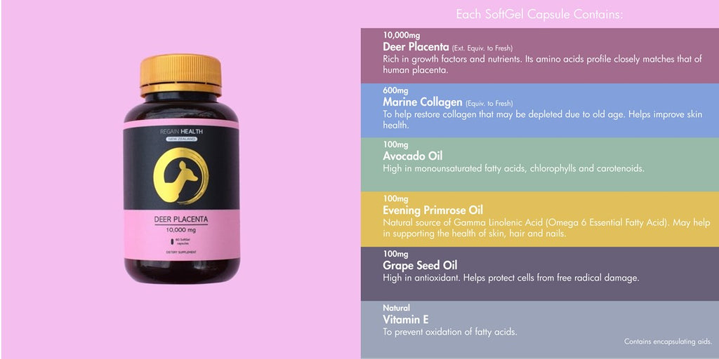 Picture of Regain Health deer placenta Product and formula