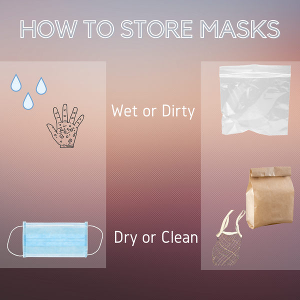 How to Store Face Masks and Other Basic Considerations
