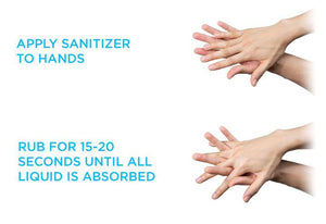 Premium Hand Sanitizer Gel - 1 Gallon